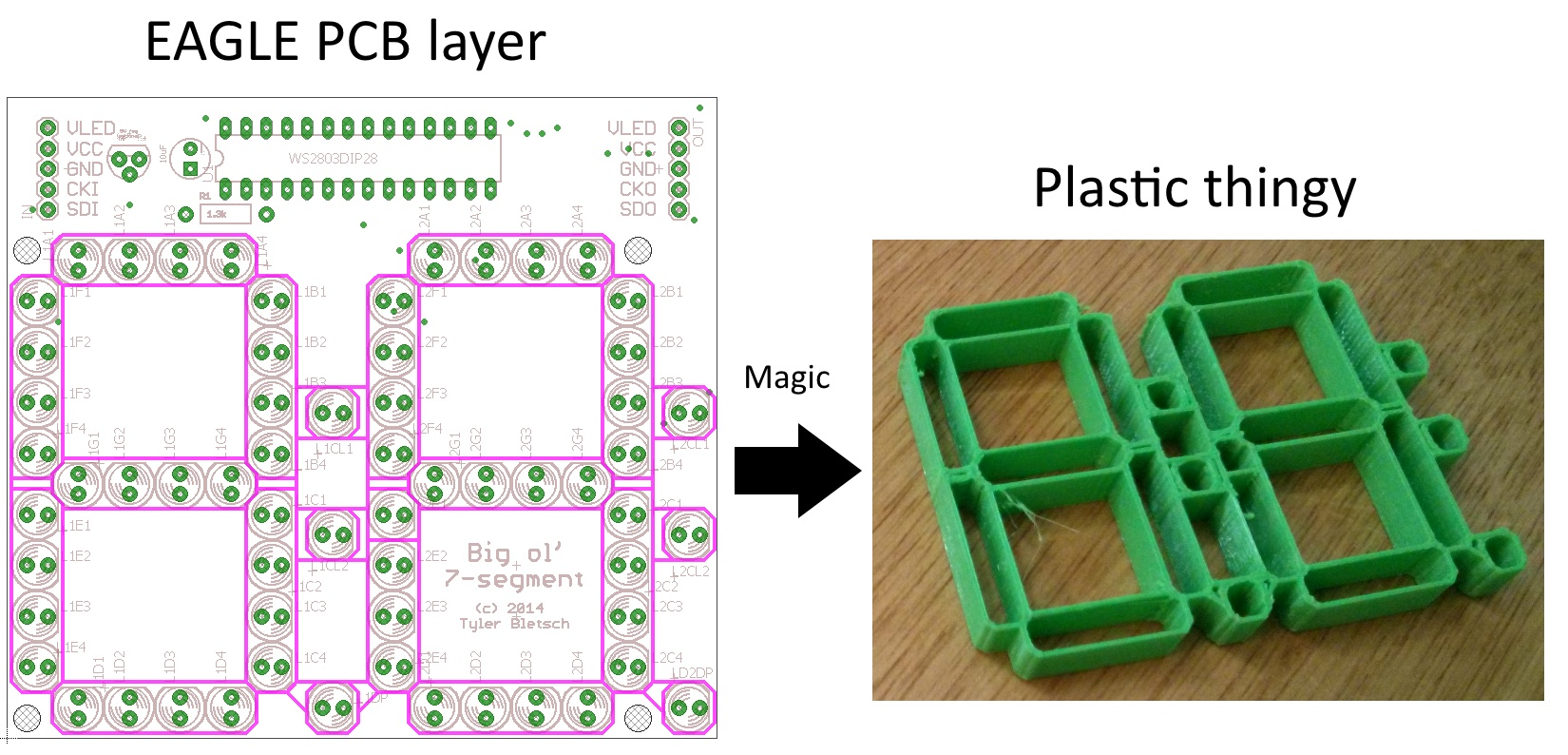 Generating 3D-printable pieces directly from EAGLE PCB designs ...