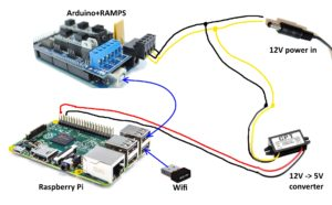 pi wiring